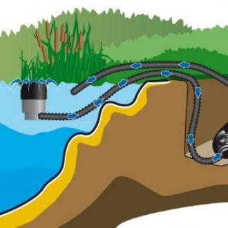 Водна помпа за фонтани Модел Aqua Craft 10100E-00
